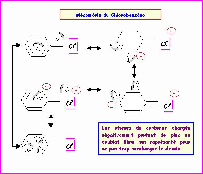 atome de carbone schéma