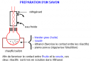 Cours chimie ts 2 preview 3