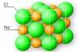 solide ionique définition